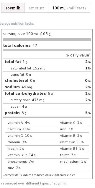 wieviel kalorien hat 1g fett